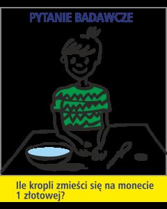 Ile kropli wody zmieści się na złotówce? / LPN