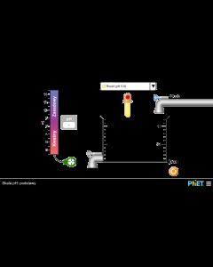 Skala pH Podstawy