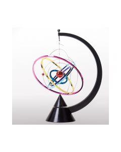 Wirujące kinetyczne orbity